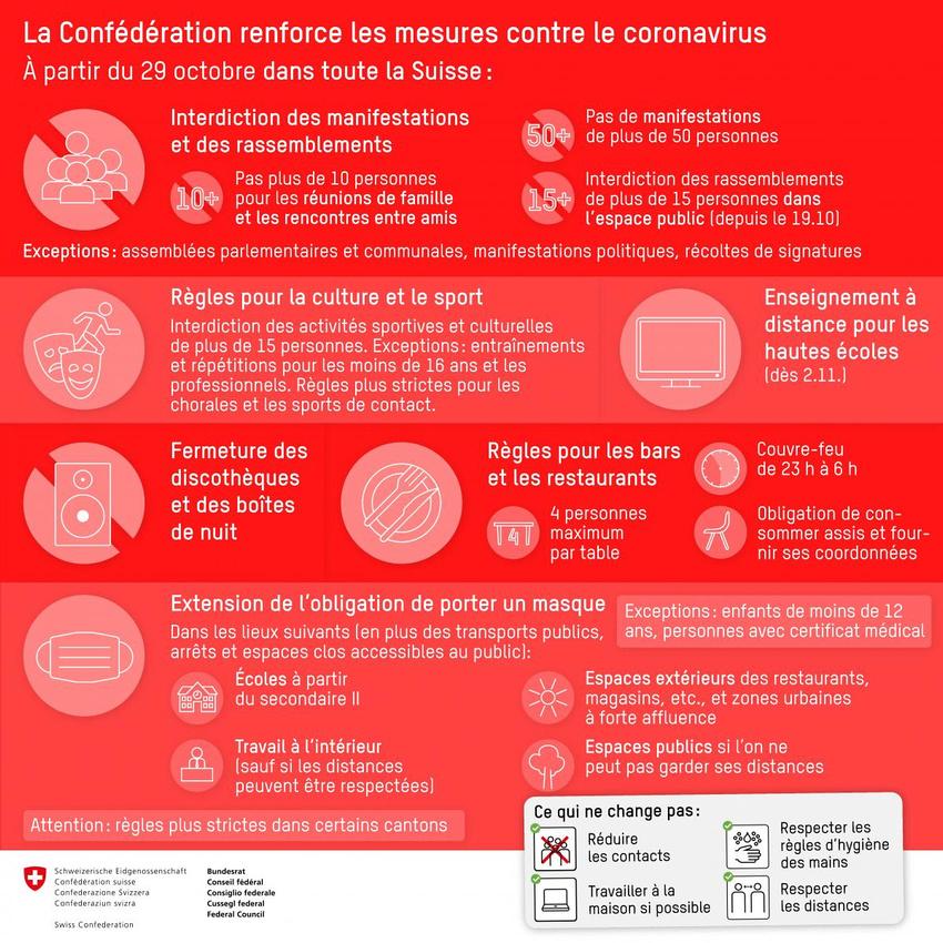 consignes_recommandations_5